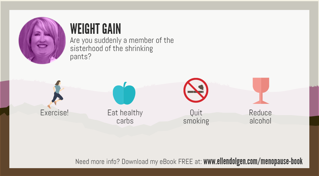 Weight Gain at Menopause – an Infographic