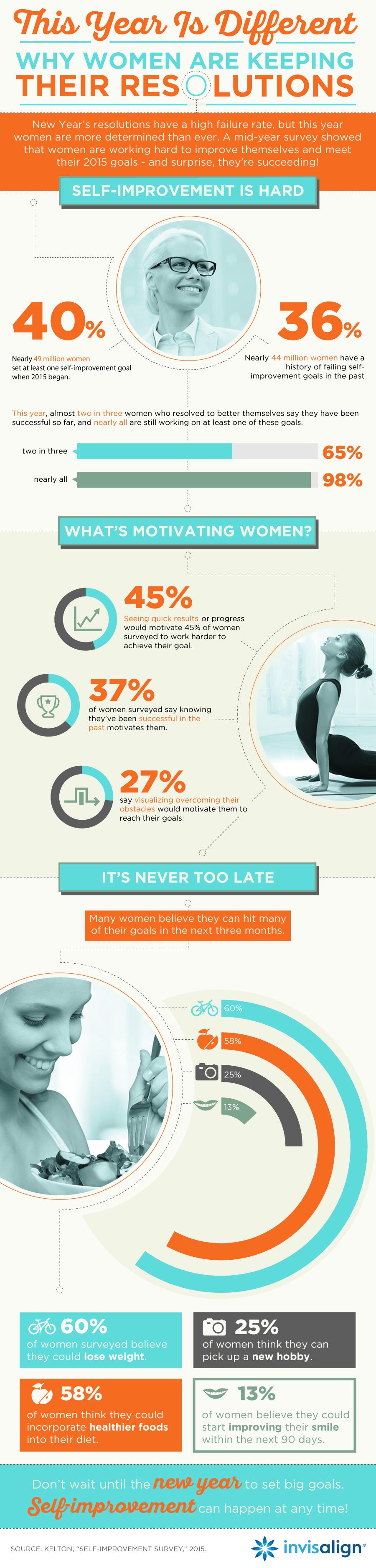INVA_Self-Improvement-Infographic_V2